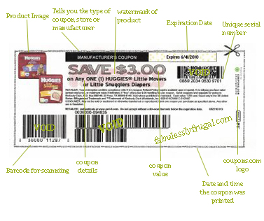 COUPON FRAUD – FRAUDULENT COUPONS + USING COUPONS FRAUDULENTLY – EDUCATE YOURSELF